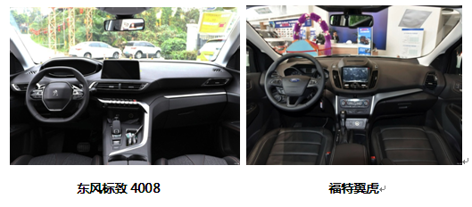 20万中级SUV争冠4008、翼虎、途观谁能入你的法眼?
