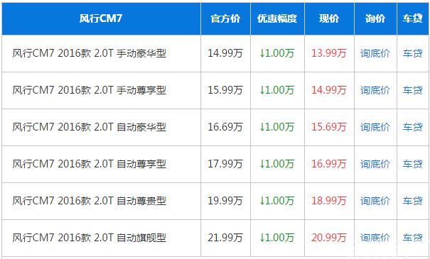 东风风行CM7优惠高达1万